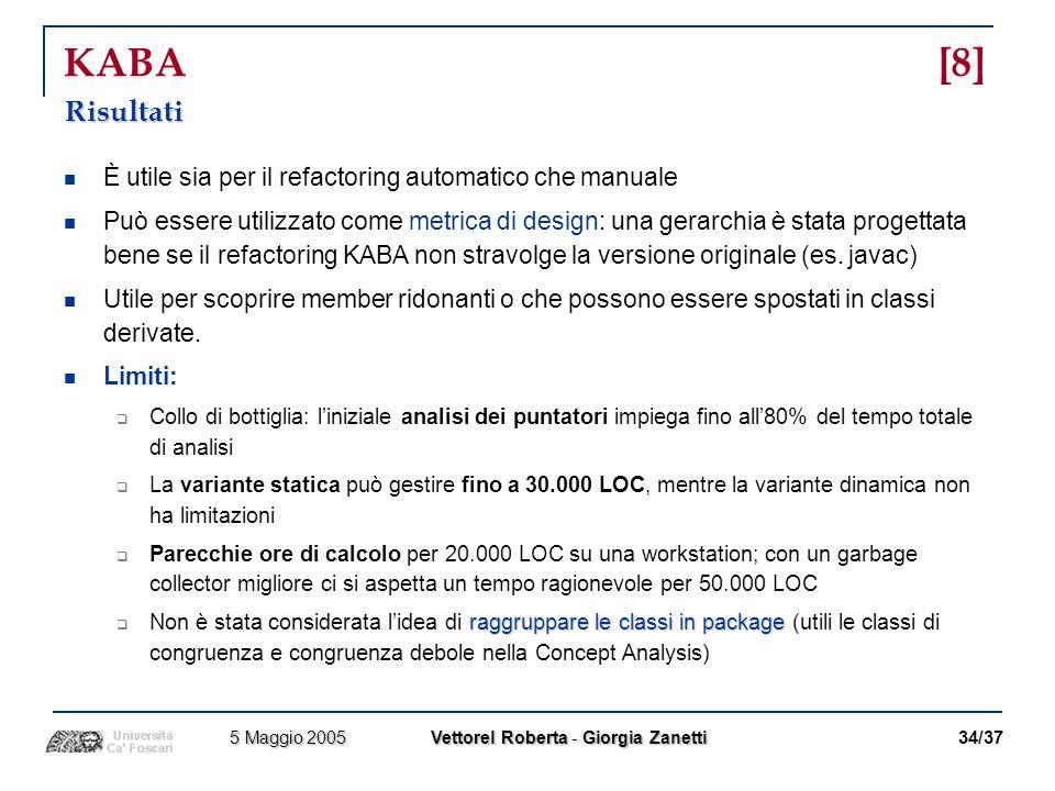 KABA [8] Risultati. È utile sia per il refactoring automatico che manuale.